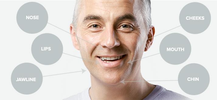 Dermal filler treatments for men and women